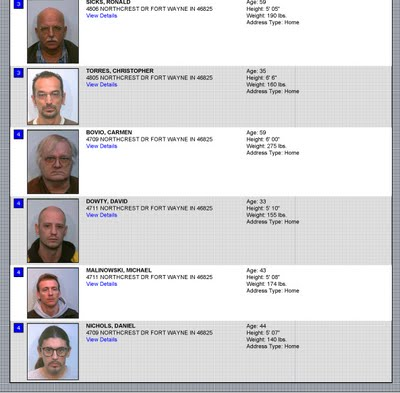 Indiana state sex offender records