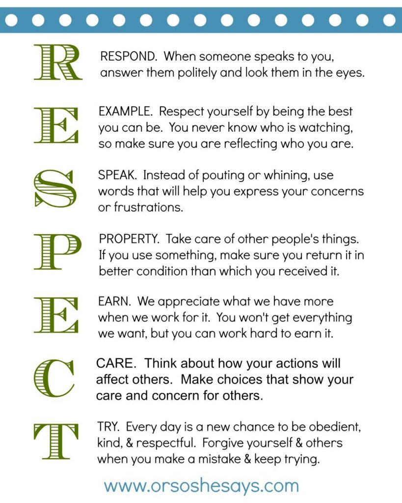 This is such a great Family Home Evening lesson and activity on RESPECT!